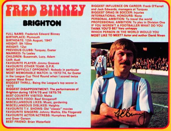 Fred Binney